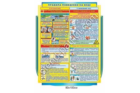 Стенд «Правила поведінки на воді»