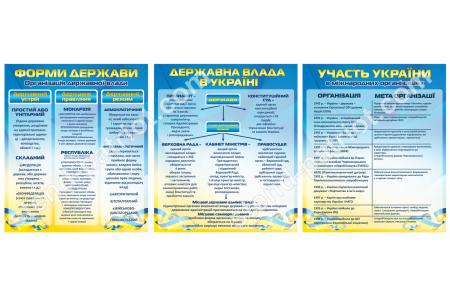 Комплект стендів з історії української державності