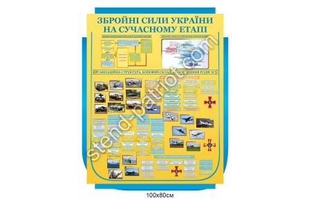Стенд «Збройні сили України на сучасному етапі»