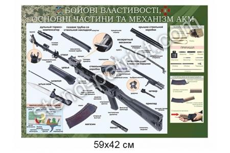 Стенд «Бойові властивості, основні частини та механізм АКМ»