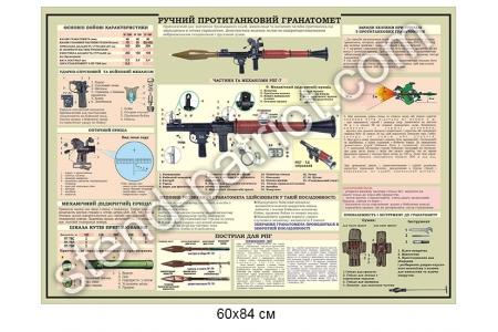 Стенд «Ручний протитанковий гранатомет»