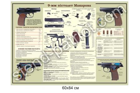 Стенд «Пістолет Макарова»