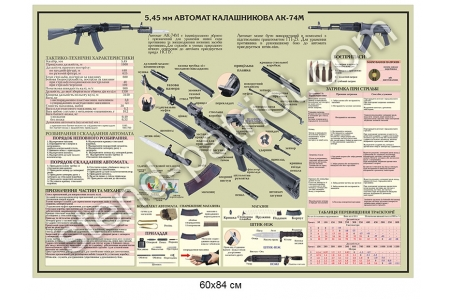 Стенд «Автомат Калашникова»