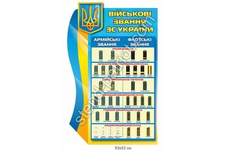 Стенд «Військові звання ЗС України»