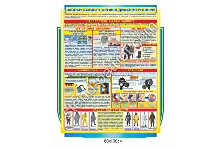 Стенд «Засоби захисту органів дихання і шкіри»