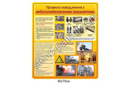 Стенд «Правили поведінки з вогненебезпечними предметами»