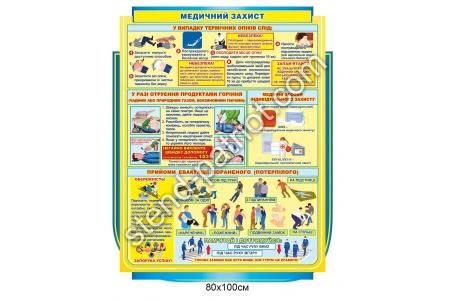 Стенд «Медичний захист»