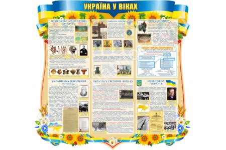 """Історичний стенд """"Україна у віках"""" Stendua - Стенд Україна"""