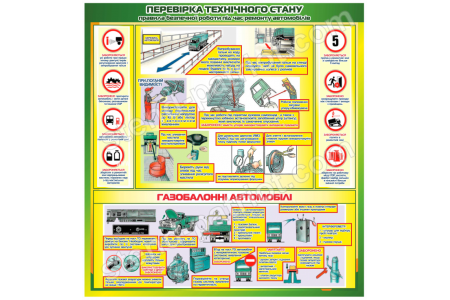 Стенд Правила безпеки при проведенні ремонту автомобілів