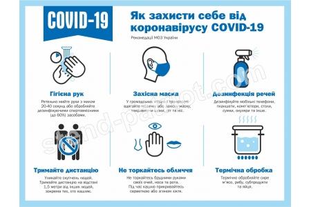 Стенд «Як захистити себе від COVID-19»