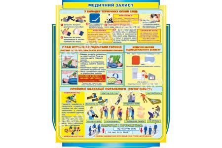 Стенд Медичний захист