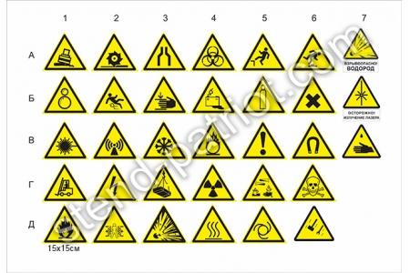 Табличка «Попереджуючі знаки»
